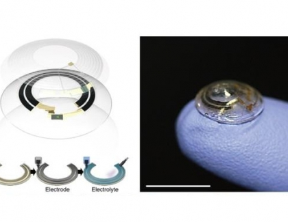 South Korean Technology Wirelessly Charges Smart Contact Lenses