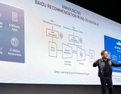 NVIDIA CEO Lays Out Plan to Accelerate AI, Unveils New Orin Chip For Self-Driving Vehicles, Gaming Agreement With Tencent