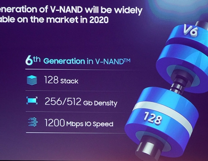 Samsung Says 6th Generation, 128-layer V-NAND Coming in 2020