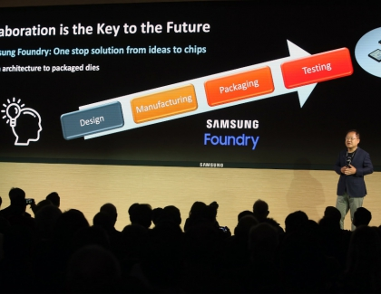 Samsung Promotes its Foundry Business in the US With the 'SAFE Forum 2019'