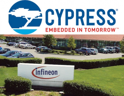 Infineon, Cypress Deal Wins CFIUS Clearance
