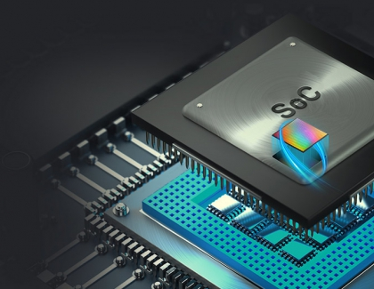 New 7nm Achronix Speedcore Gen4 eFPGA IP Brings Improvements