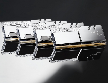 G.SKILL Launches Trident Z Royal Series DDR4 RGB Memory Kits