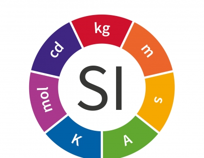 The International System of Units (SI) Redefines Kilogram, Ampere and Kelvin