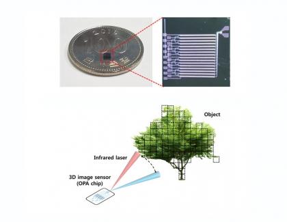 KAIST Develops Optical Phased Array Chip for Ultra-small 3D Image Sensors