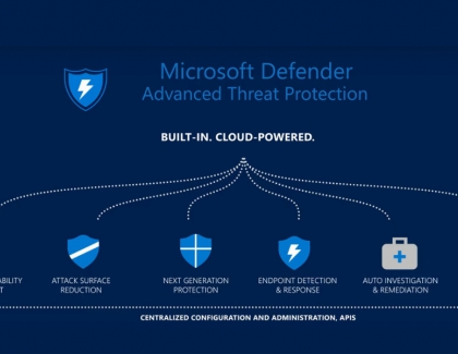 Microsoft Announces Defender ATP for Mac