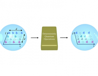 Researchers Build Transistor-like Gate Using Qudits