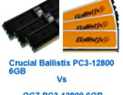 PC3-12800 DDR3 Memory Roundup