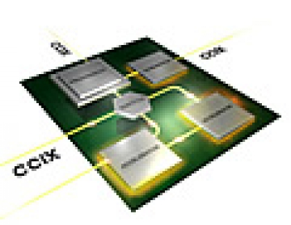 Xilinx, Arm, Cadence, and TSMC Announce First CCIX Silicon Demonstration Vehicle in 7nm Process Technology