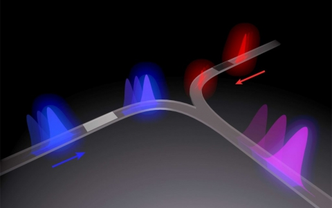 Light Could be the Answer to the Future of Energy-efficient and Faster Computing