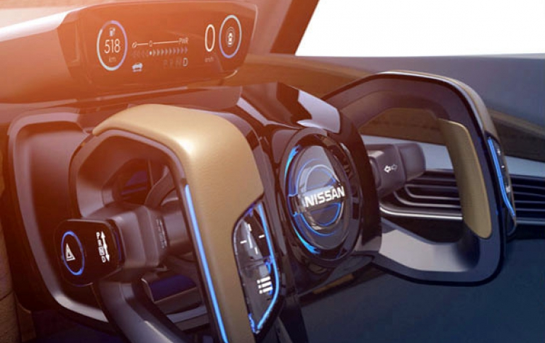 Nissan-Renault to Launch New Company