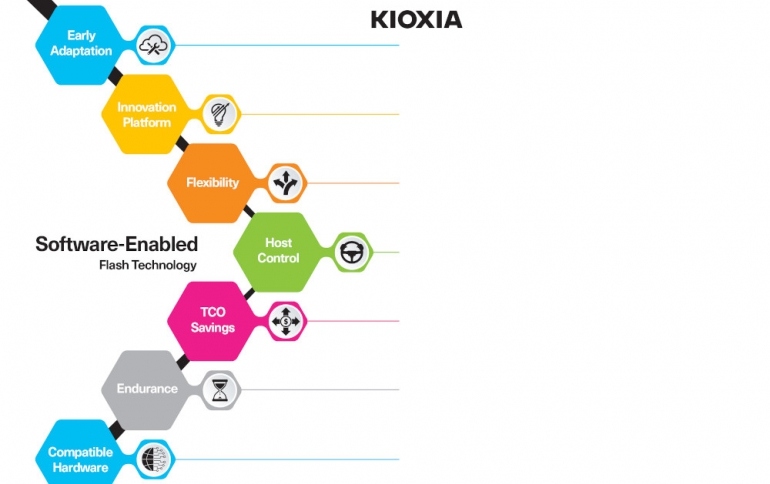 KIOXIA Launches The Software-Enabled Flash Technology