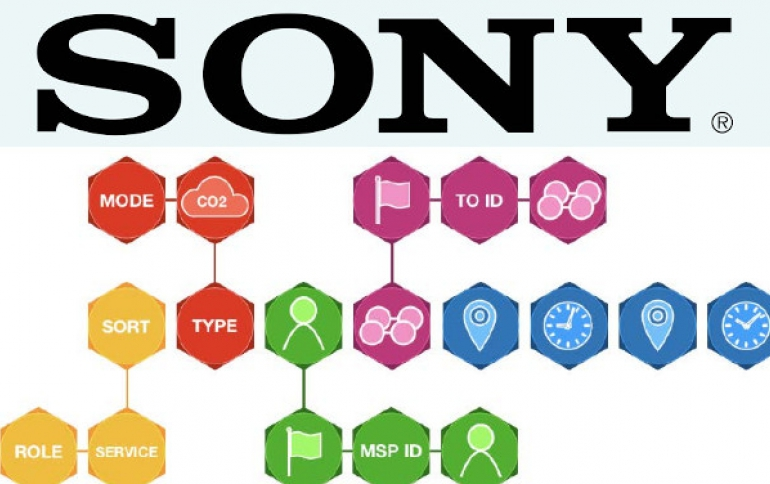Sony Develops MaaS Common Database Platform Utilizing Blockchain Technology