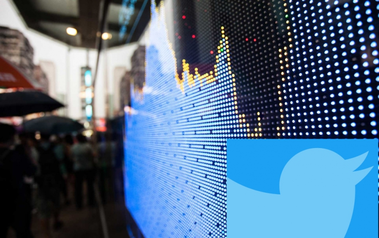 Twitter Reports Small Revenue As Advertising Business Hit By Covid-19