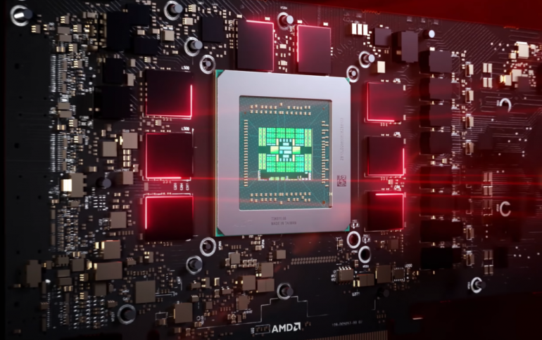 AMD Unveils Next-Generation PC Gaming with AMD Radeon RX 6000 Series