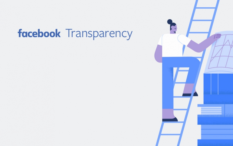 Facebook Removed More Than 2 Billion Fake Accounts
