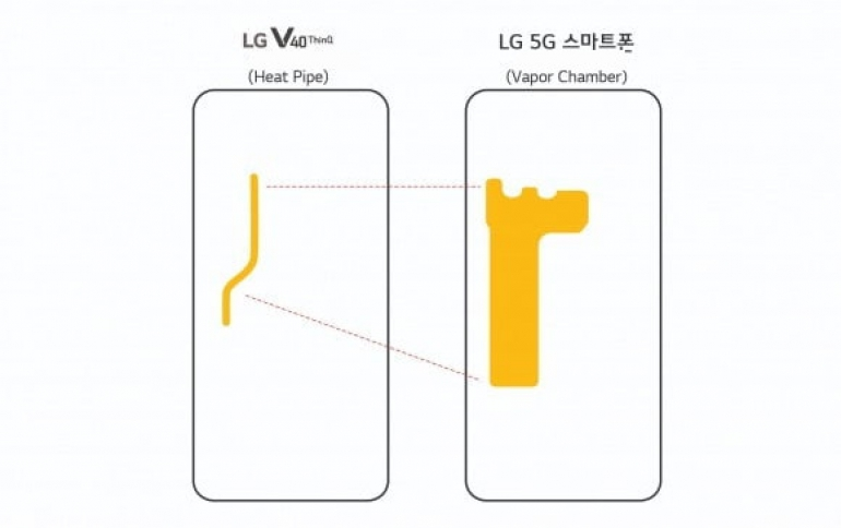 LG Confirms 5G Smartphone Coming  at MWC