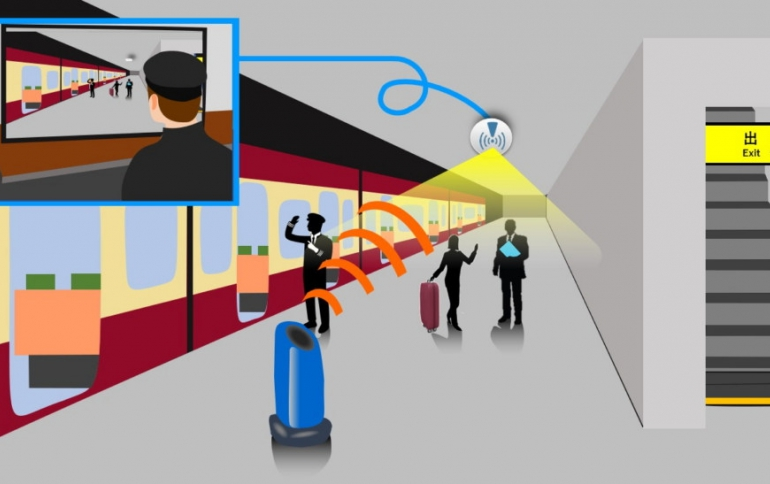 Samsung and KDDI Demonstrate Real Time 4K Video Communication Powered by 5G at a Train Station