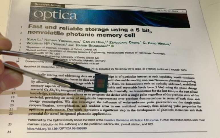 New Optical Memory Cell Achieves Record Data-Storage Density
