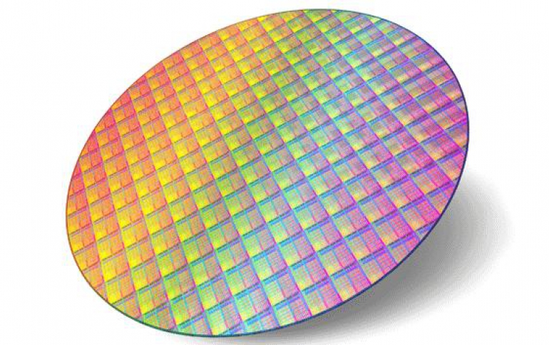 China's Wafer Fabrication Industry Sees Competition, Production Capacity of 300mm Wafer to Increase